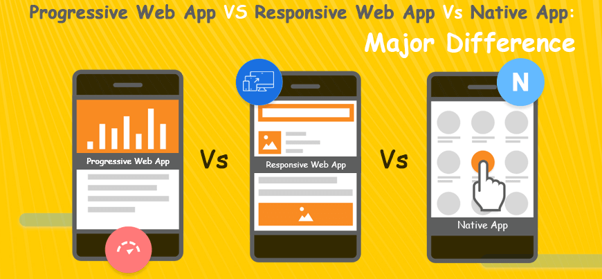 Comparison between Progressive web apps ,Responsive web apps and Native apps